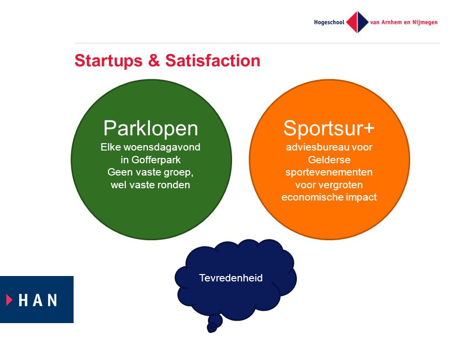 Startups & Satisfaction Parklopen Elke woensdagavond in Gofferpark Geen vaste groep, wel vaste ronden Sportsur+ adviesbureau voor Gelderse sportevenementen voor vergroten economische impact Tevredenheid