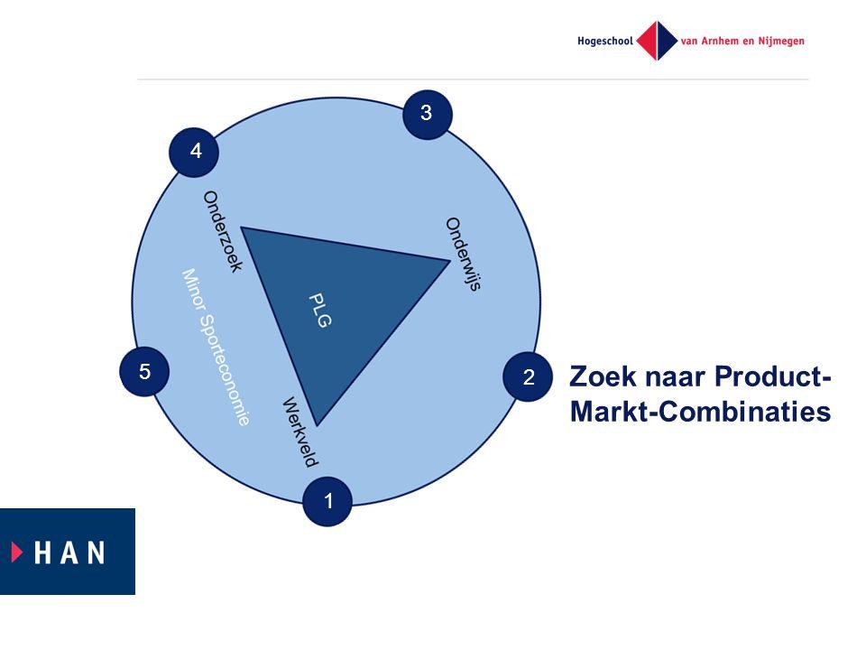 2 3 4 5 1 Zoek naar Product- Markt-Combinaties