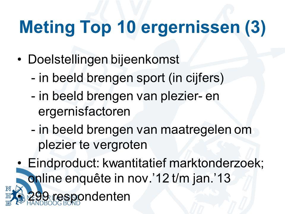 Meting Top 10 ergernissen (3) Doelstellingen bijeenkomst - in beeld brengen sport (in cijfers) - in beeld brengen van plezier- en ergernisfactoren - i