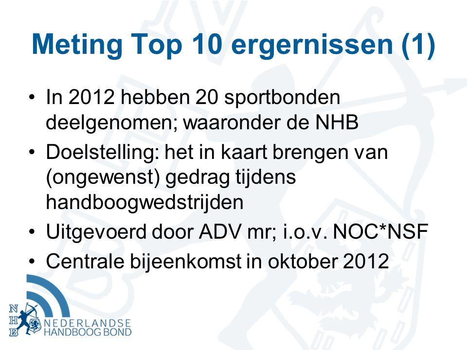 Meting Top 10 ergernissen (1) In 2012 hebben 20 sportbonden deelgenomen; waaronder de NHB Doelstelling: het in kaart brengen van (ongewenst) gedrag ti