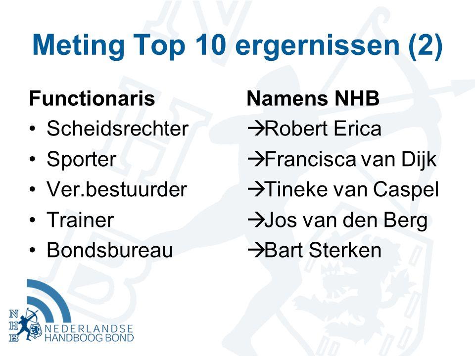 Meting Top 10 ergernissen (2) Functionaris Scheidsrechter Sporter Ver.bestuurder Trainer Bondsbureau Namens NHB  Robert Erica  Francisca van Dijk 