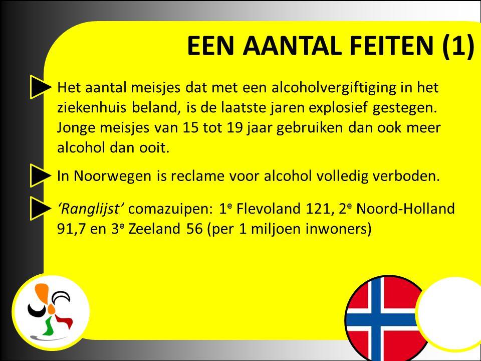 EEN AANTAL FEITEN (1) Het aantal meisjes dat met een alcoholvergiftiging in het ziekenhuis beland, is de laatste jaren explosief gestegen.