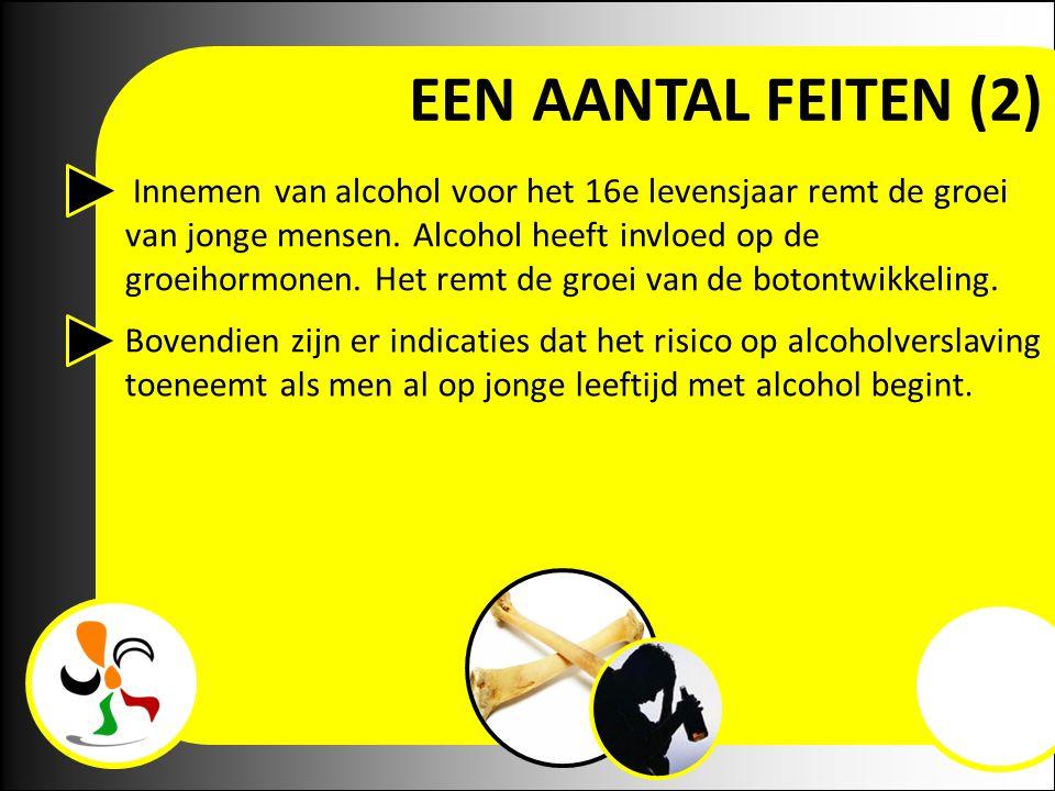 EEN AANTAL FEITEN (2) Innemen van alcohol voor het 16e levensjaar remt de groei van jonge mensen. Alcohol heeft invloed op de groeihormonen. Het remt