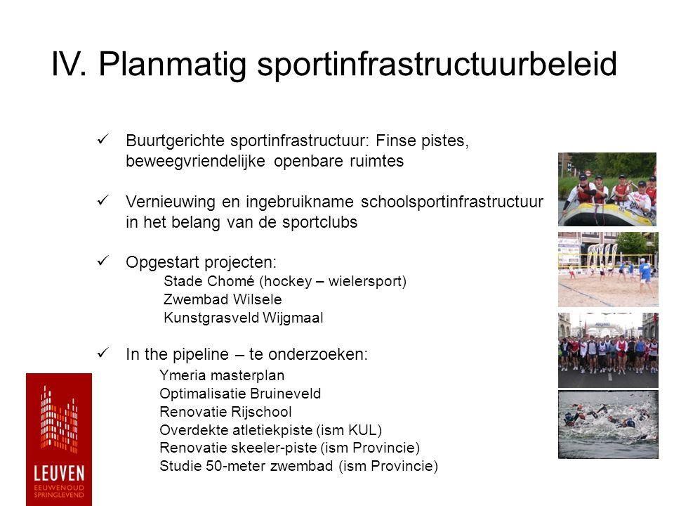 IV. Planmatig sportinfrastructuurbeleid Buurtgerichte sportinfrastructuur: Finse pistes, beweegvriendelijke openbare ruimtes Vernieuwing en ingebruikn
