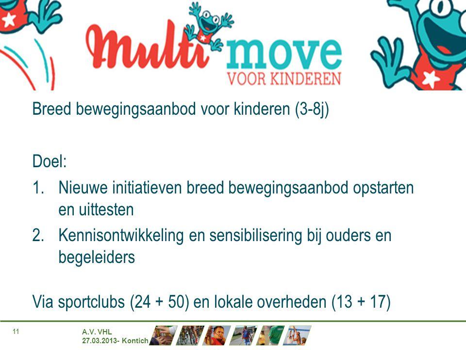 A.V. VHL 27.03.2013- Kontich 11 Breed bewegingsaanbod voor kinderen (3-8j) Doel: 1.Nieuwe initiatieven breed bewegingsaanbod opstarten en uittesten 2.