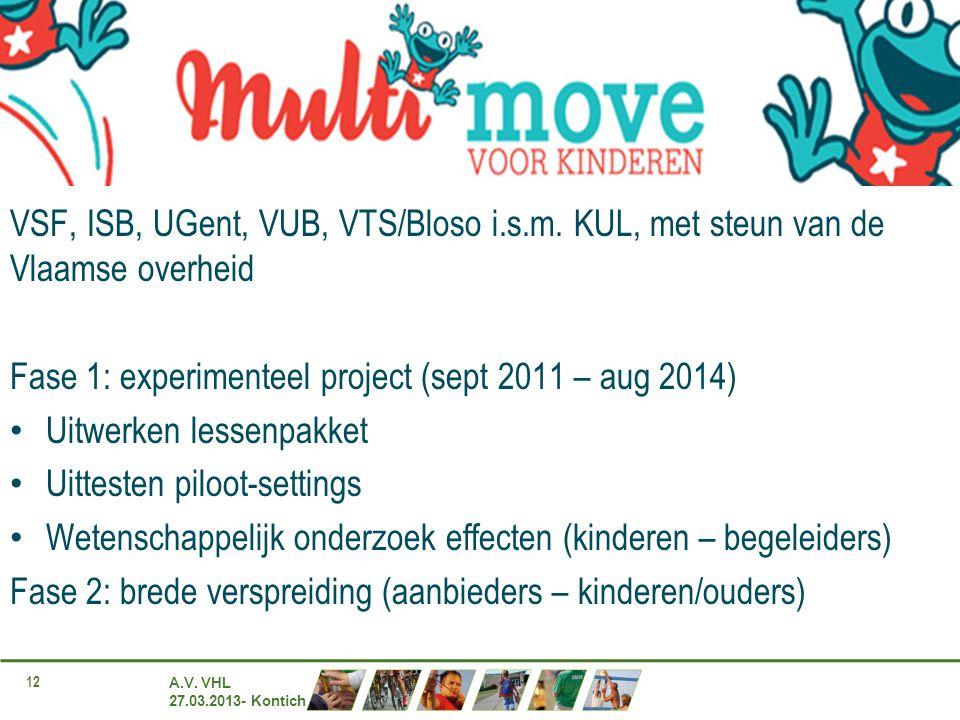 A.V. VHL 27.03.2013- Kontich 12 VSF, ISB, UGent, VUB, VTS/Bloso i.s.m.