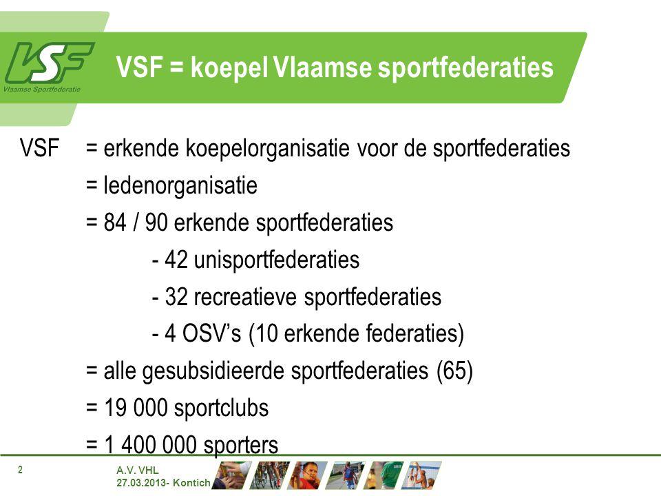 A.V. VHL 27.03.2013- Kontich 2 VSF = koepel Vlaamse sportfederaties VSF = erkende koepelorganisatie voor de sportfederaties = ledenorganisatie = 84 /