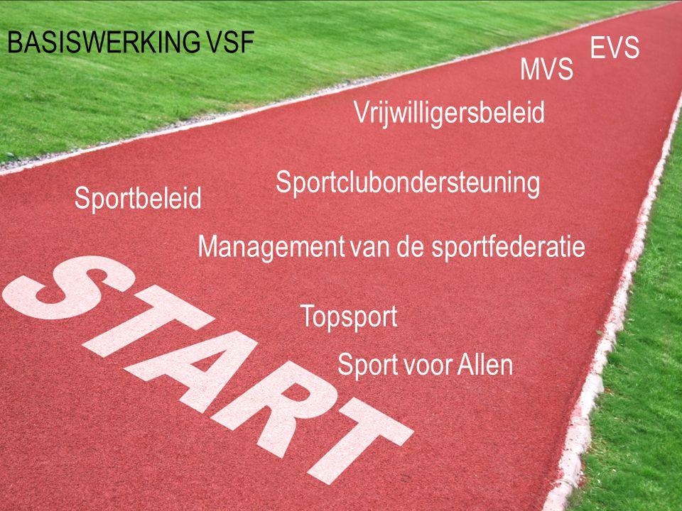 A.V. VHL 27.03.2013- Kontich 5 Sportbeleid EVS Vrijwilligersbeleid Topsport Sport voor Allen Management van de sportfederatie MVS Sportclubondersteuni