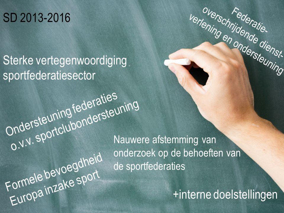 A.V. VHL 27.03.2013- Kontich 6 Sterke vertegenwoordiging sportfederatiesector Federatie- overschrijdende dienst- verlening en ondersteuning Ondersteun