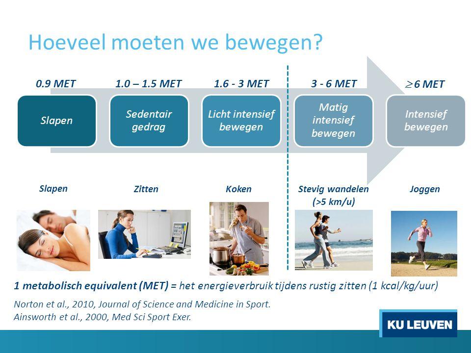 Slapen Sedentair gedrag Licht intensief bewegen Matig intensief bewegen Intensief bewegen 1 metabolisch equivalent (MET) = het energieverbruik tijdens