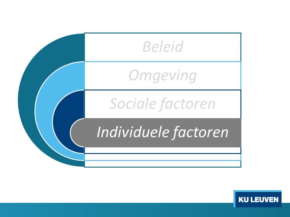 Beleid Omgeving Sociale factoren Individuele factoren