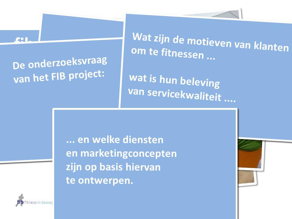 start project: medio feb 2008 fib fitness in beweging vraag Fitvak ontmoet toegepast onderzoek HU project opzet initiatiefnemer Jacques Witteman
