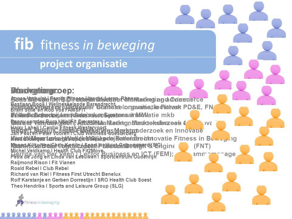 fib fitness in beweging Kwaliteit servicebelevingKlantsegmentenInnovatie conceptenMarkteting plannen maart 2009 Kick-off bijeenkomst x 16 april 2009 Innovatie workshop x 21 x 9 mei 2009 Selecteren kansrijke innovatie trajecten x 13