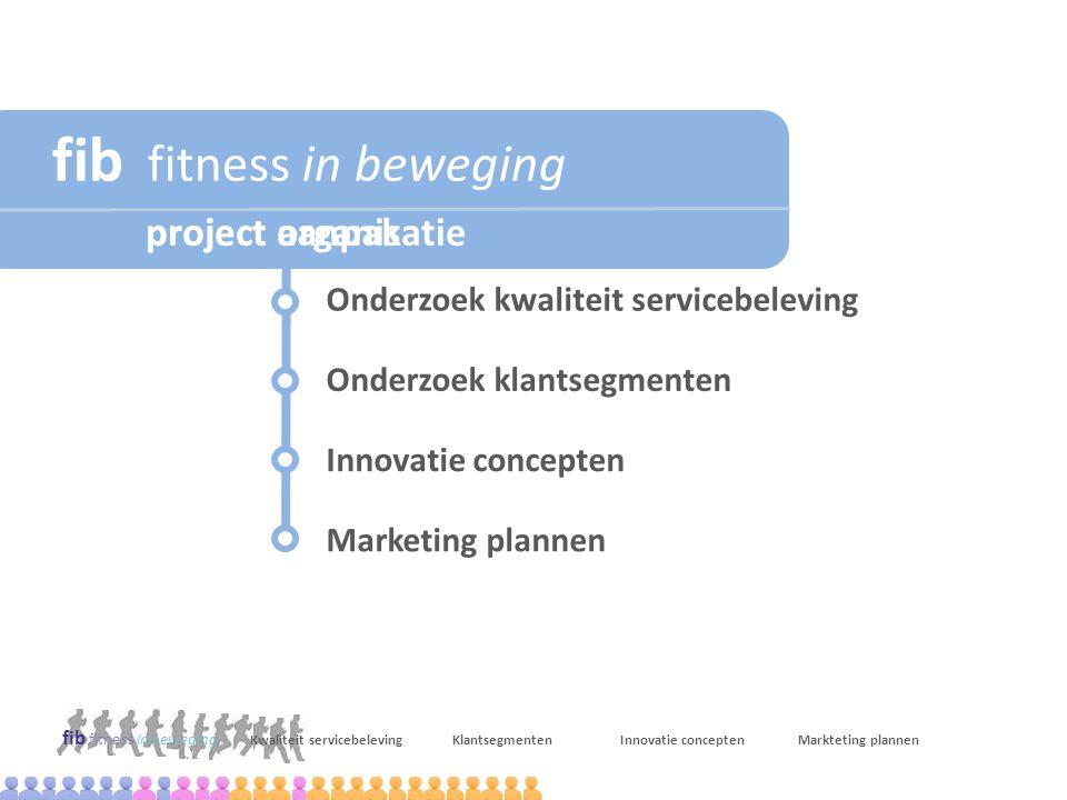 Onderzoek kwaliteit servicebeleving Onderzoek klantsegmenten Innovatie concepten Marketing plannen Kwaliteit servicebelevingKlantsegmentenInnovatie conceptenMarkteting plannen fib fitness in beweging project aanpakproject organisatie