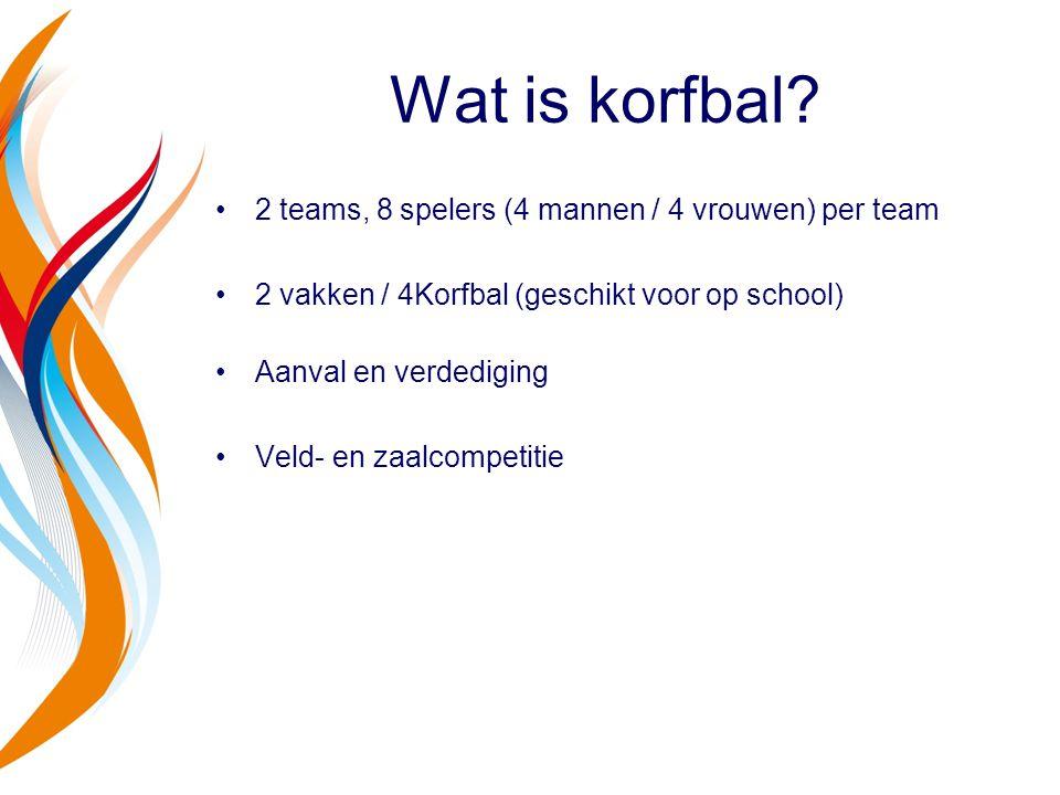 Wat is korfbal? 2 teams, 8 spelers (4 mannen / 4 vrouwen) per team 2 vakken / 4Korfbal (geschikt voor op school) Aanval en verdediging Veld- en zaalco
