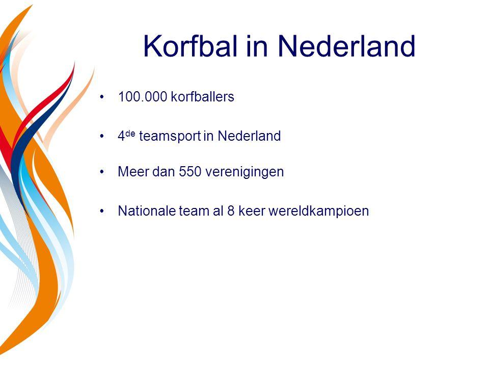 Korfbal in Nederland 100.000 korfballers 4 de teamsport in Nederland Meer dan 550 verenigingen Nationale team al 8 keer wereldkampioen