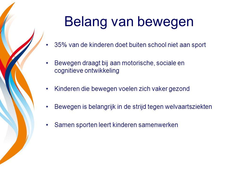 Belang van bewegen 35% van de kinderen doet buiten school niet aan sport Bewegen draagt bij aan motorische, sociale en cognitieve ontwikkeling Kindere