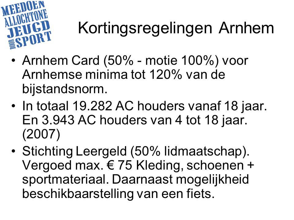 Kortingsregelingen Arnhem Arnhem Card (50% - motie 100%) voor Arnhemse minima tot 120% van de bijstandsnorm.