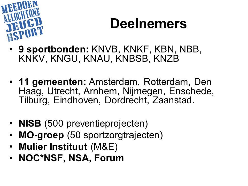 Deelnemers 9 sportbonden: KNVB, KNKF, KBN, NBB, KNKV, KNGU, KNAU, KNBSB, KNZB 11 gemeenten: Amsterdam, Rotterdam, Den Haag, Utrecht, Arnhem, Nijmegen, Enschede, Tilburg, Eindhoven, Dordrecht, Zaanstad.
