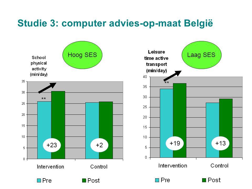 Studie 3: computer advies-op-maat België Hoog SESLaag SES +23+2 ** +19+13 **