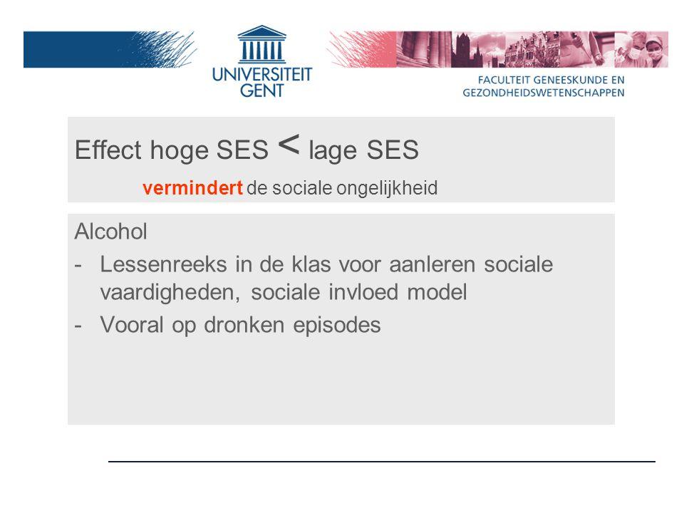 Effect hoge SES < lage SES vermindert de sociale ongelijkheid Alcohol -Lessenreeks in de klas voor aanleren sociale vaardigheden, sociale invloed model -Vooral op dronken episodes