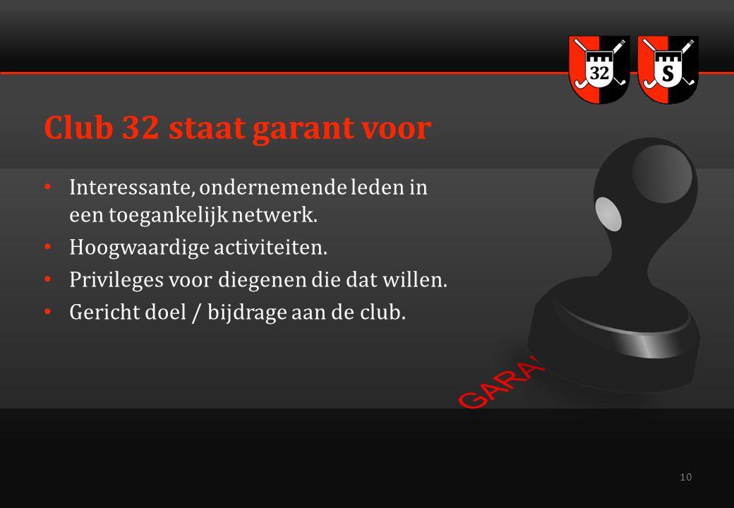 10 Club 32 staat garant voor Interessante, ondernemende leden in een toegankelijk netwerk. Hoogwaardige activiteiten. Privileges voor diegenen die dat