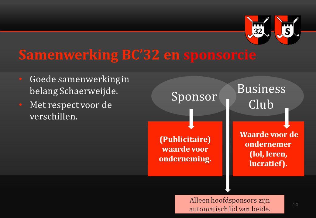 12 Samenwerking BC'32 en sponsorcie Goede samenwerking in belang Schaerweijde. Met respect voor de verschillen. Sponsor Business Club (Publicitaire) w
