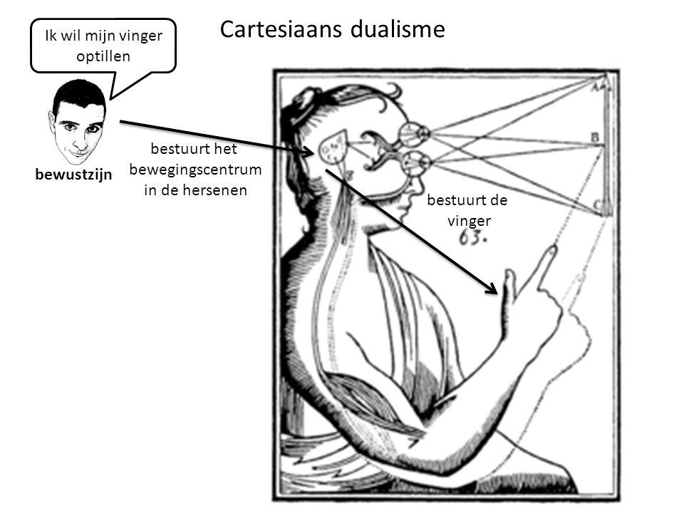 Cartesiaans dualisme bewustzijn bestuurt het bewegingscentrum in de hersenen bestuurt de vinger Ik wil mijn vinger optillen