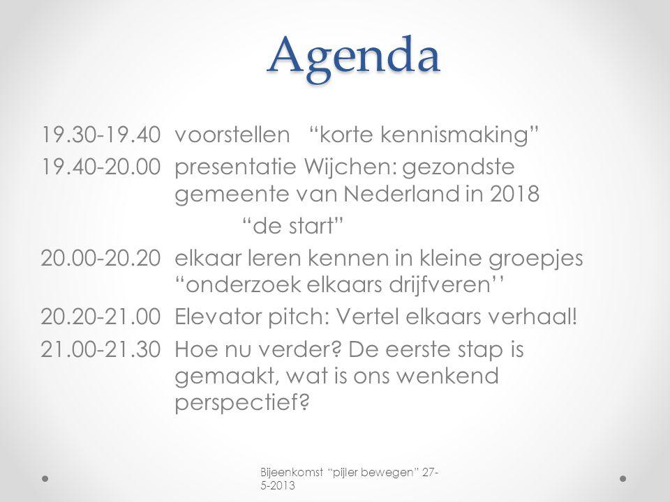 """Agenda 19.30-19.40voorstellen""""korte kennismaking"""" 19.40-20.00presentatie Wijchen: gezondste gemeente van Nederland in 2018 """"de start"""" 20.00-20.20elkaa"""