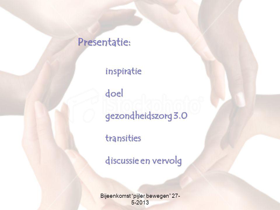 """Presentatie: inspiratie doel gezondheidszorg 3.0 transities discussie en vervolg Bijeenkomst """"pijler bewegen"""" 27- 5-2013"""
