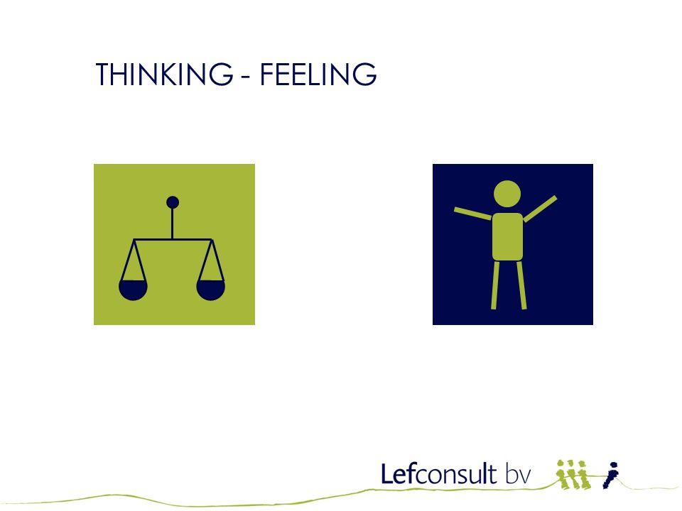 JTI Kwalificatietraining THINKING - FEELING