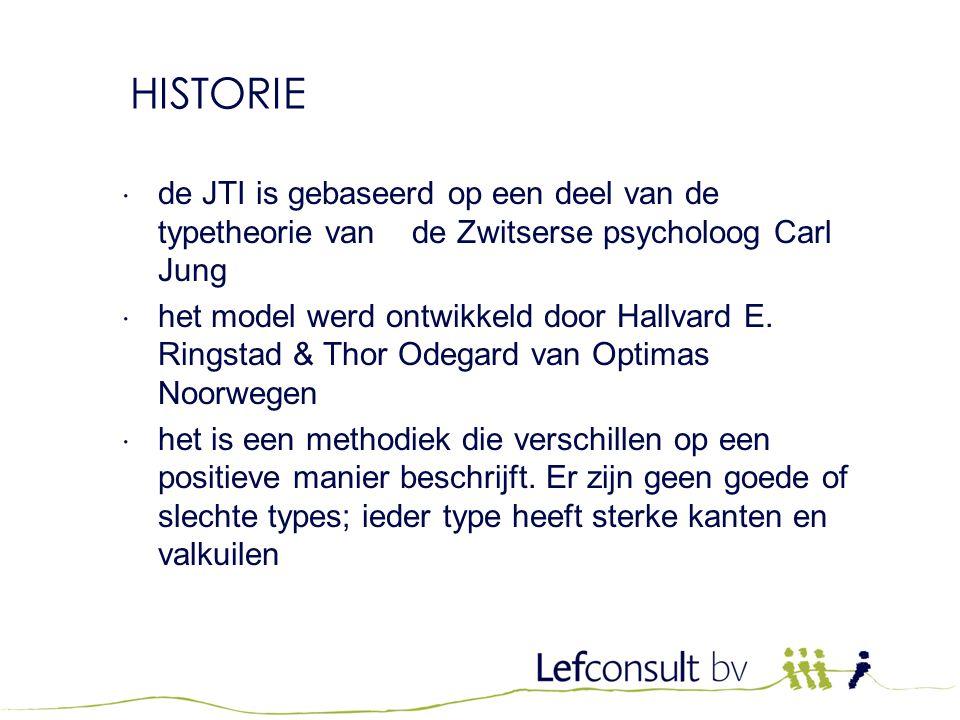 JTI Kwalificatietraining HISTORIE  de JTI is gebaseerd op een deel van de typetheorie van de Zwitserse psycholoog Carl Jung  het model werd ontwikke