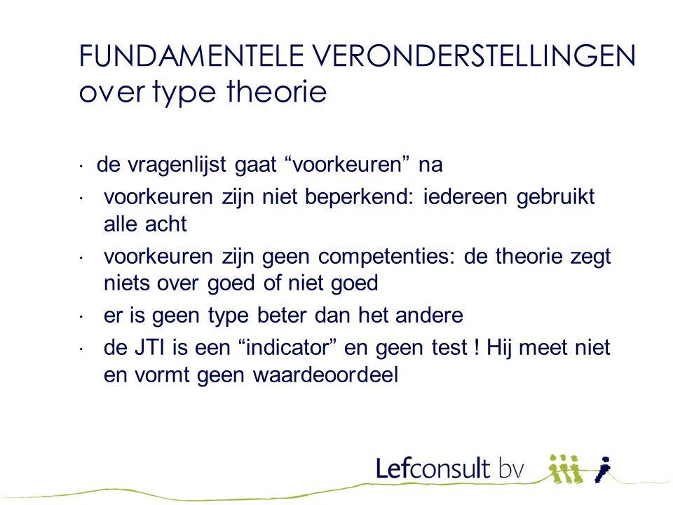 """JTI Kwalificatietraining FUNDAMENTELE VERONDERSTELLINGEN over type theorie  de vragenlijst gaat """"voorkeuren"""" na  voorkeuren zijn niet beperkend: ied"""