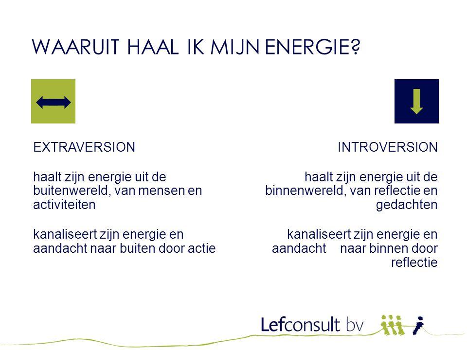 JTI Kwalificatietraining WAARUIT HAAL IK MIJN ENERGIE? EXTRAVERSION haalt zijn energie uit de buitenwereld, van mensen en activiteiten kanaliseert zij
