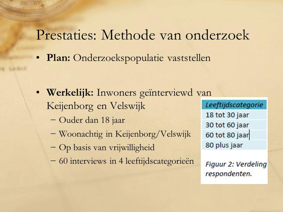 Prestaties: Methode van onderzoek Plan: Onderzoekspopulatie vaststellen Werkelijk: Inwoners geïnterviewd van Keijenborg en Velswijk −Ouder dan 18 jaar −Woonachtig in Keijenborg/Velswijk −Op basis van vrijwilligheid −60 interviews in 4 leeftijdscategorieën