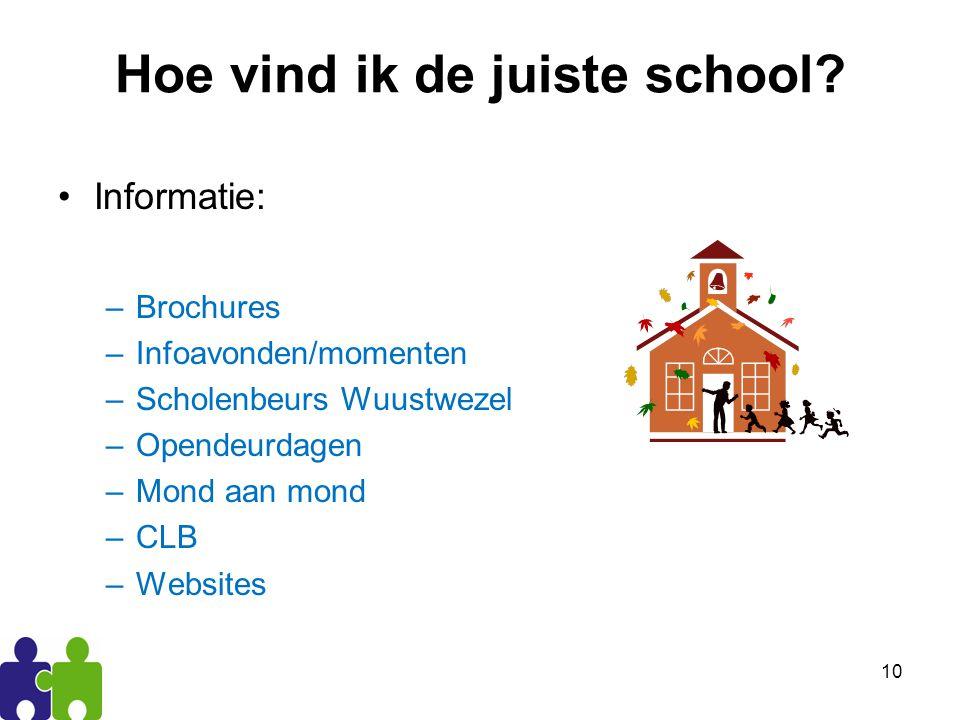 Websites www.onderwijskiezer.be www.ond.vlaanderen.be/onderwijsaanbod www.vclbvnk.be Websites van scholen en onderwijskoepels 11