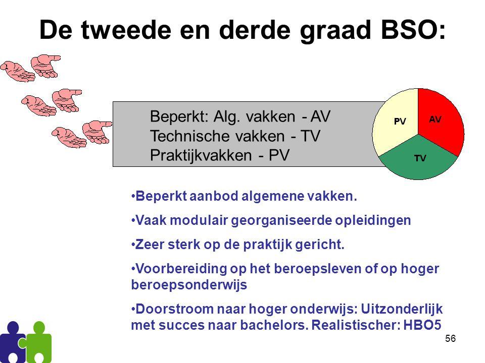 57 18 STUDIEGEBIEDEN: 25-tal STUDIERICHTINGEN 2e GRAAD 45-tal STUDIERICHTINGEN 3e GRAAD BSO: studiegebieden