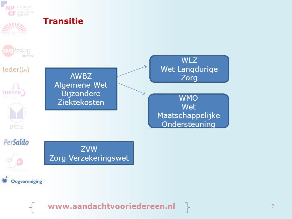 Transitie www.aandachtvooriedereen.nl 7 AWBZ Algemene Wet Bijzondere Ziektekosten WLZ Wet Langdurige Zorg WMO Wet Maatschappelijke Ondersteuning ZVW Z
