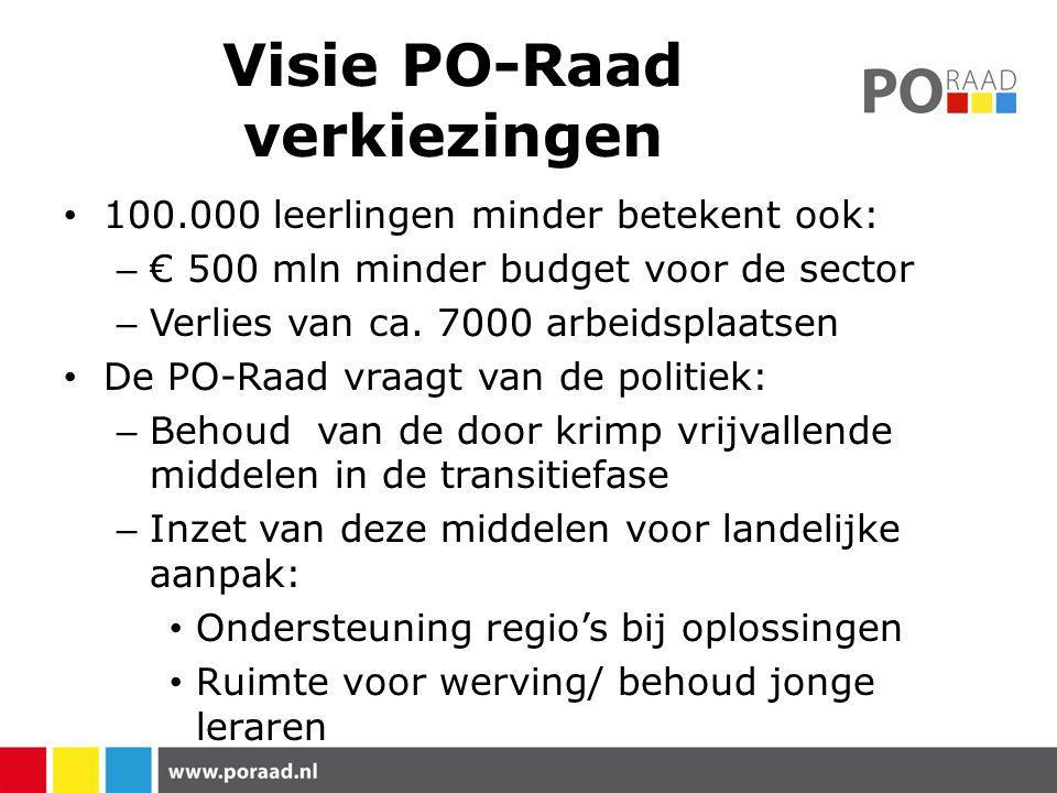 Visie PO-Raad verkiezingen 100.000 leerlingen minder betekent ook: – € 500 mln minder budget voor de sector – Verlies van ca.