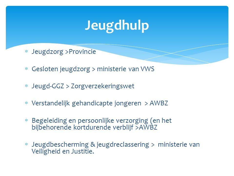  Jeugdzorg >Provincie  Gesloten jeugdzorg > ministerie van VWS  Jeugd-GGZ > Zorgverzekeringswet  Verstandelijk gehandicapte jongeren > AWBZ  Bege