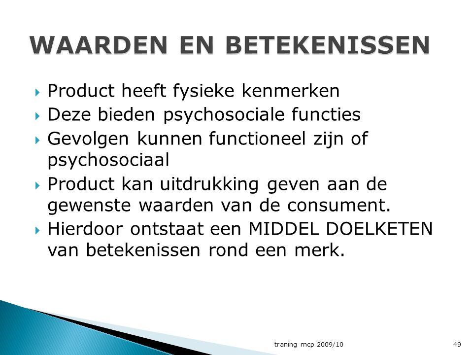  Product heeft fysieke kenmerken  Deze bieden psychosociale functies  Gevolgen kunnen functioneel zijn of psychosociaal  Product kan uitdrukking geven aan de gewenste waarden van de consument.