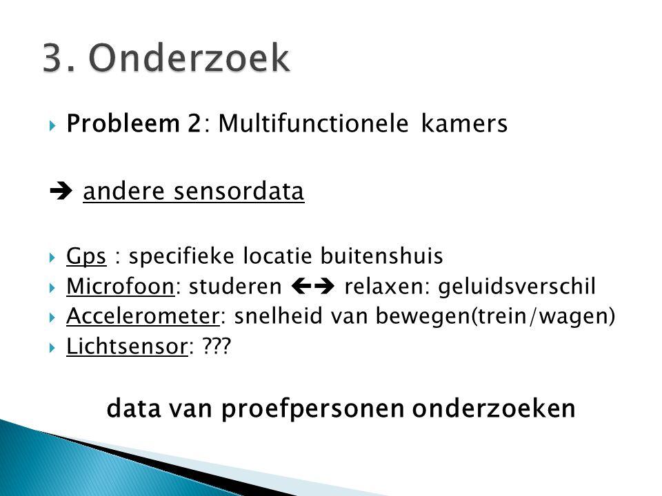  Probleem 2: Multifunctionele kamers  andere sensordata  Gps : specifieke locatie buitenshuis  Microfoon: studeren  relaxen: geluidsverschil  Accelerometer: snelheid van bewegen(trein/wagen)  Lichtsensor: .