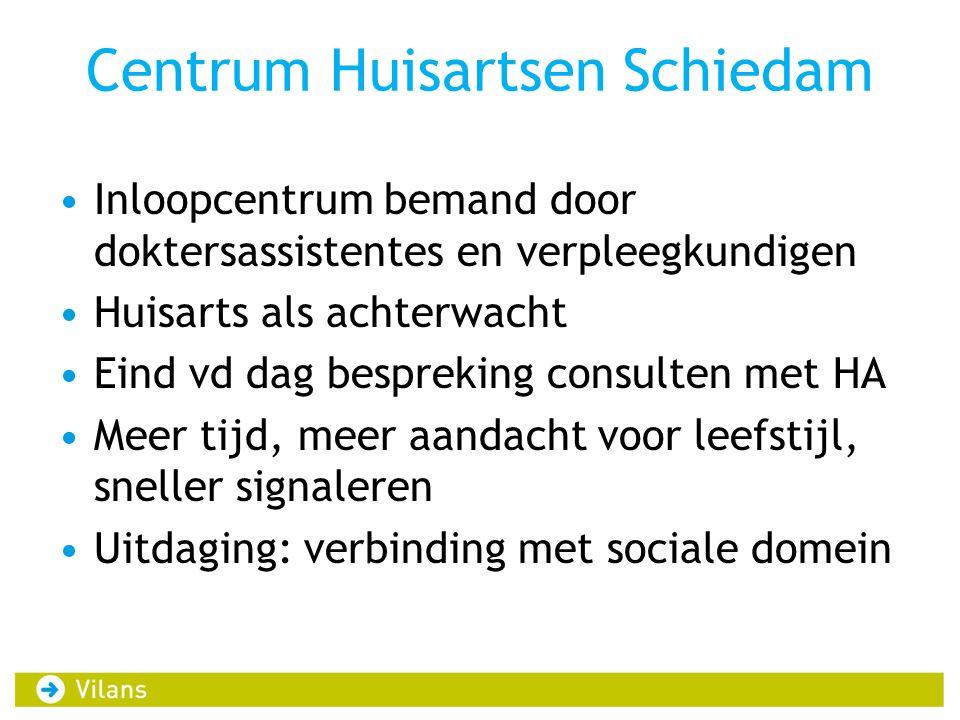 Centrum Huisartsen Schiedam Inloopcentrum bemand door doktersassistentes en verpleegkundigen Huisarts als achterwacht Eind vd dag bespreking consulten
