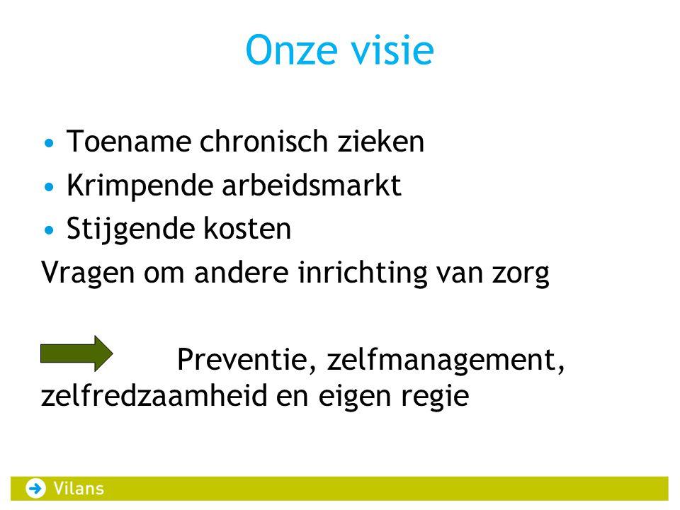Opbouw handreiking Opzet inloopfunctie in 5 fasen –Initiatieffase –Ontwerpfase –Voorbereidingsfase –Uitvoeringsfase –Uitbouw/monitoringsfase Geen blauwdruk, wel checklist Succesfactoren en barrières