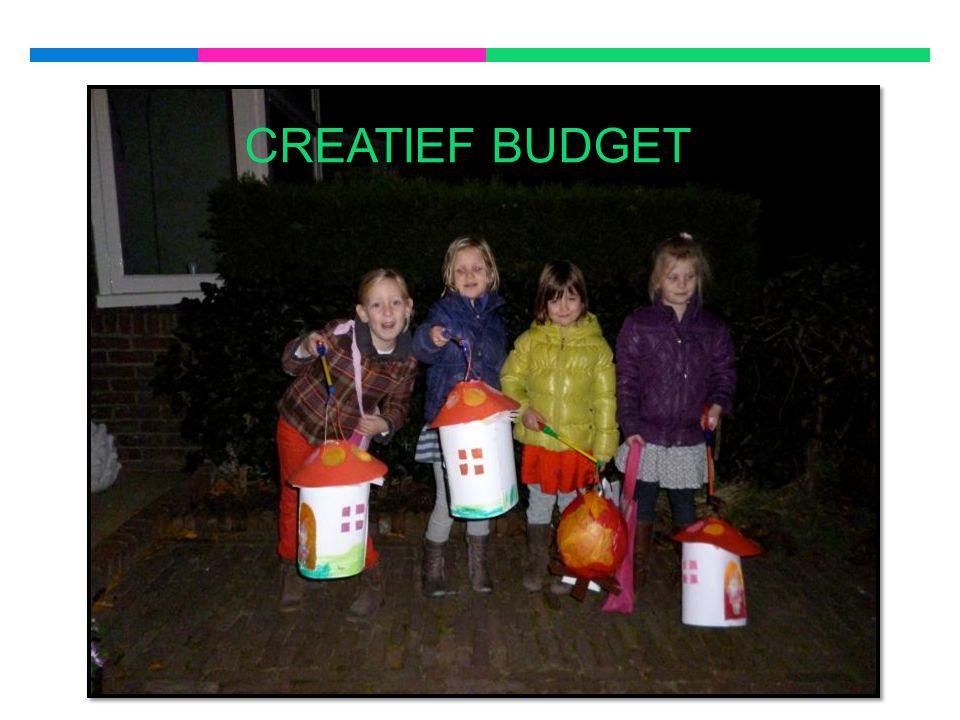 CREATIEF BUDGET