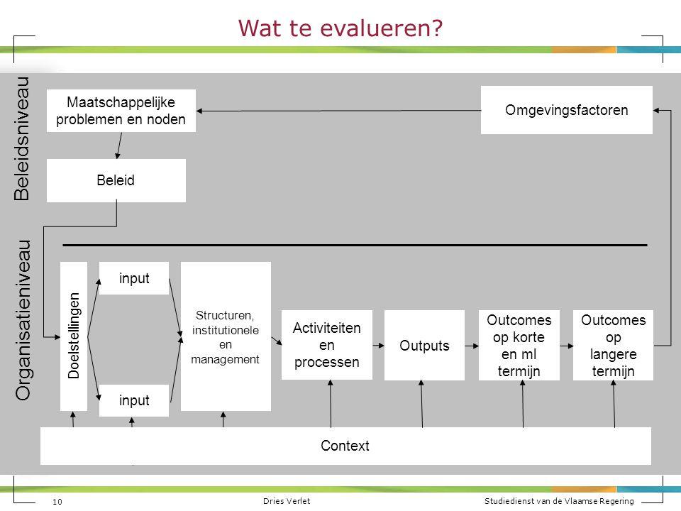 Dries Verlet Studiedienst van de Vlaamse Regering 10 input Structuren, institutionele en management Activiteiten en processen Outputs Outcomes op kort