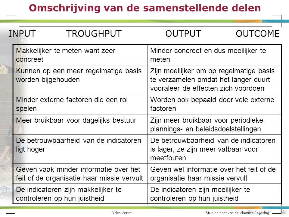 Dries Verlet Studiedienst van de Vlaamse Regering van12 INPUTTROUGHPUT OUTPUT OUTCOME Makkelijker te meten want zeer concreet Minder concreet en dus m