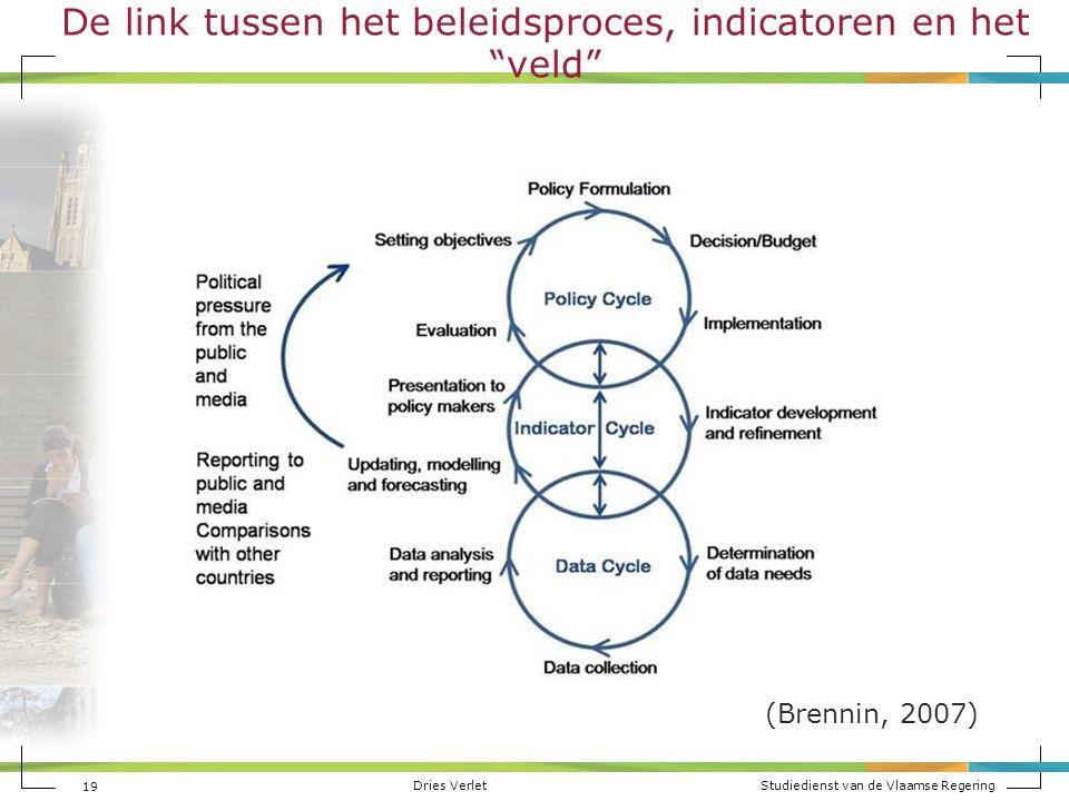"""Dries Verlet Studiedienst van de Vlaamse Regering 19 De link tussen het beleidsproces, indicatoren en het """"veld"""" (Brennin, 2007)"""