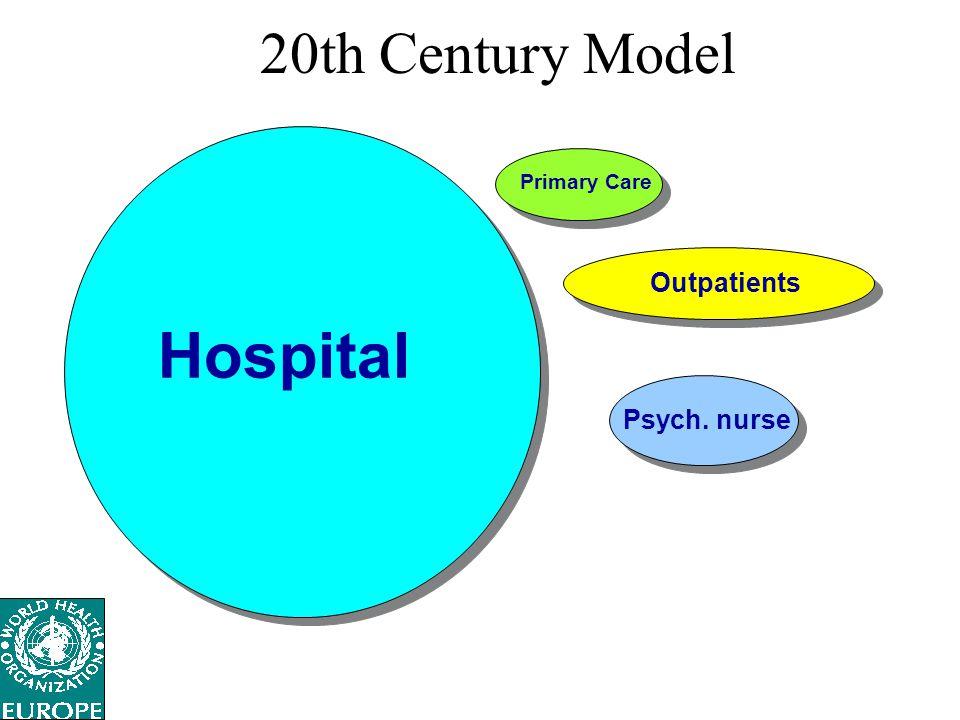 Sectoroverschrijdende diensten van geestelijke gezondheid in de nabijheid van de bevolking Verandering ter destigmatisatie