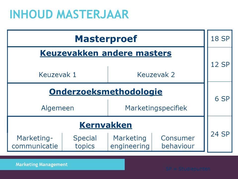 INHOUD MASTERJAAR Masterproef Keuzevakken andere masters Keuzevak 1Keuzevak 2 Onderzoeksmethodologie AlgemeenMarketingspecifiek Kernvakken Marketing-